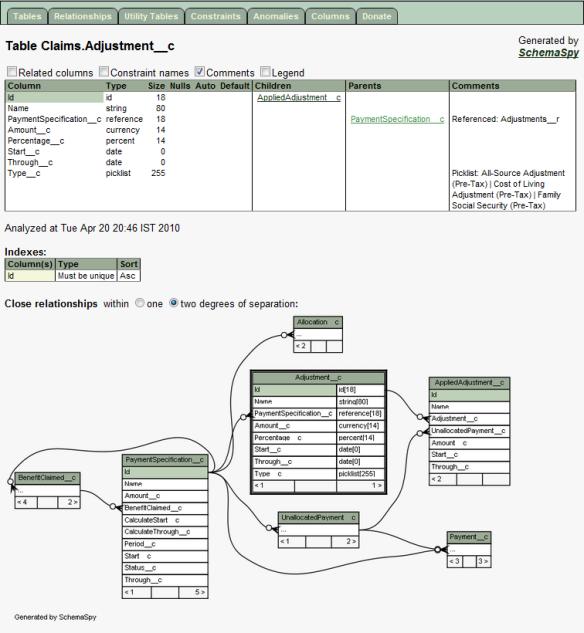 sample-schemaspy-page